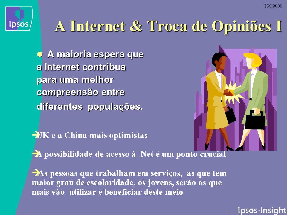 ISO9000 A Internet & Troca de Opiniões I A maioria espera que A maioria espera que a Internet contribua para uma melhor compreensão entre diferentes p