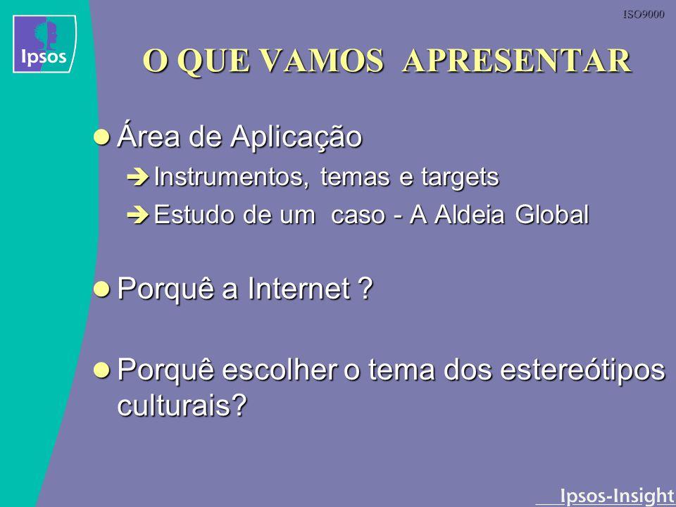 ISO9000 O QUE VAMOS APRESENTAR Área de Aplicação Área de Aplicação Instrumentos, temas e targets Instrumentos, temas e targets Estudo de um caso - A A