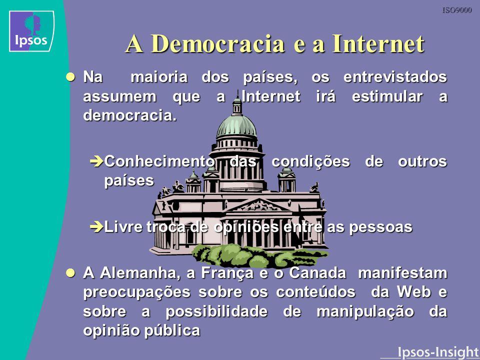 ISO9000 A Democracia e a Internet Na maioria dos países, os entrevistados assumem que a Internet irá estimular a democracia. Na maioria dos países, os