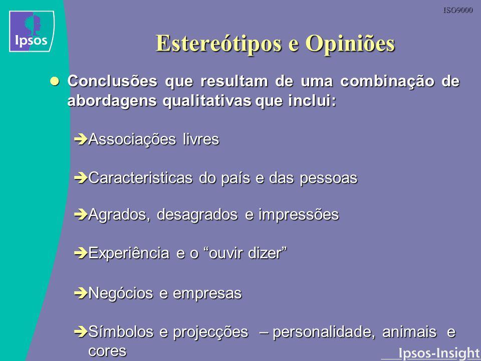 ISO9000 Estereótipos e Opiniões Conclusões que resultam de uma combinação de abordagens qualitativas que inclui: Conclusões que resultam de uma combin