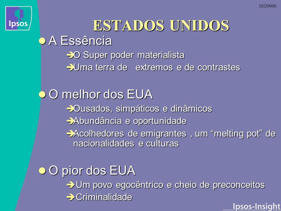 ISO9000 ESTADOS UNIDOS A Essência A Essência O Super poder materialista O Super poder materialista Uma terra de extremos e de contrastes Uma terra de