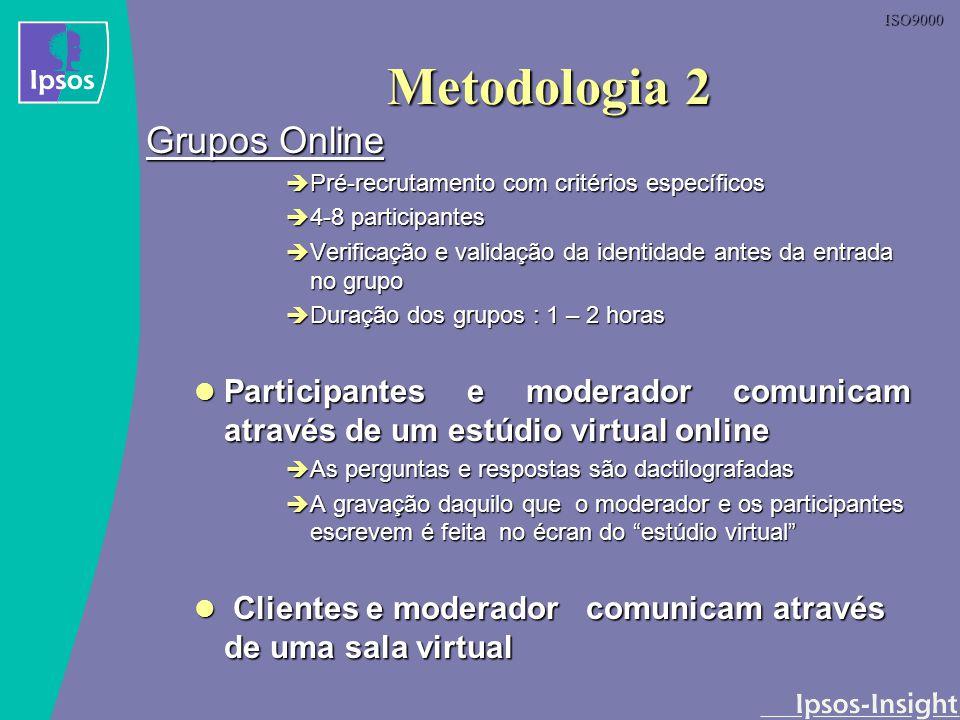 ISO9000 Metodologia 3 MEGS ( Moderated Email Groups) MEGS ( Moderated Email Groups) Grupos pre-recrutados (8 -10 participantes por grupo) Grupos pre-recrutados (8 -10 participantes por grupo) Moderador envia grupos de questões Moderador envia grupos de questões Participantes reenviam as respostas Participantes reenviam as respostas Moderador faz uma síntese das respostas e aprofunda respostas Moderador faz uma síntese das respostas e aprofunda respostas individuais individuais Envia a síntese para os participantes com novo grupo de questões Envia a síntese para os participantes com novo grupo de questões Este procedimento é repetido até ao final do estudo Este procedimento é repetido até ao final do estudo Duração do Grupo 1 – 2 Semanas Duração do Grupo 1 – 2 Semanas