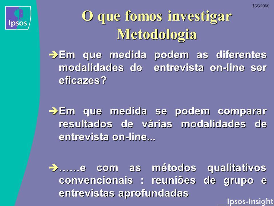 ISO9000 O que fomos investigar Metodologia Em que medida podem as diferentes modalidades de entrevista on-line ser eficazes? Em que medida podem as di
