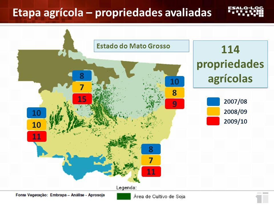 8 10 9 7 8 11 7 8 15 10 11 2007/08 2008/09 2009/10 114 propriedades agrícolas Estado do Mato Grosso Etapa agrícola – propriedades avaliadas
