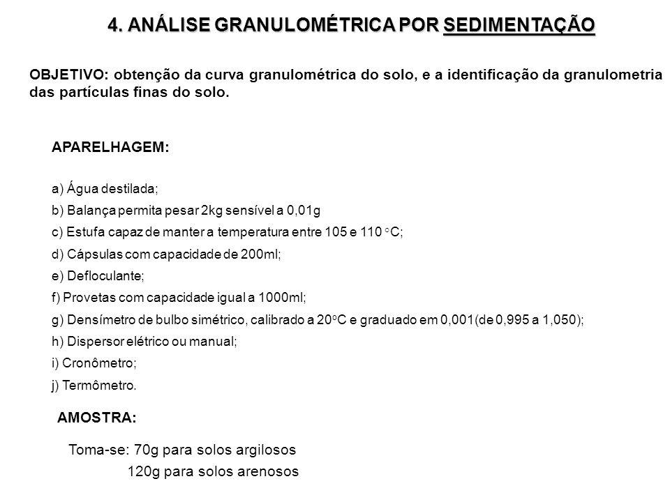 4. ANÁLISE GRANULOMÉTRICA POR SEDIMENTAÇÃO OBJETIVO: obtenção da curva granulométrica do solo, e a identificação da granulometria das partículas finas