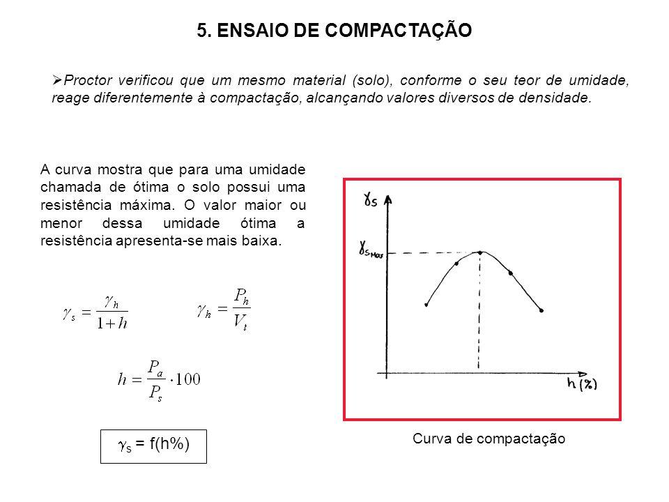 5. ENSAIO DE COMPACTAÇÃO Proctor verificou que um mesmo material (solo), conforme o seu teor de umidade, reage diferentemente à compactação, alcançand