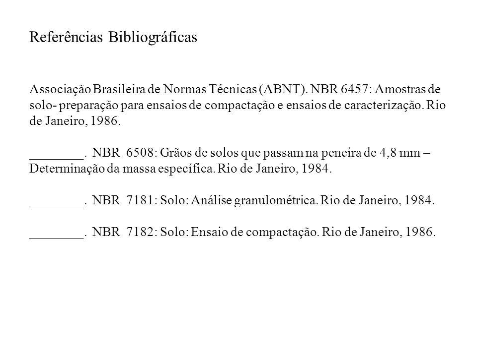 Referências Bibliográficas Associação Brasileira de Normas Técnicas (ABNT). NBR 6457: Amostras de solo- preparação para ensaios de compactação e ensai