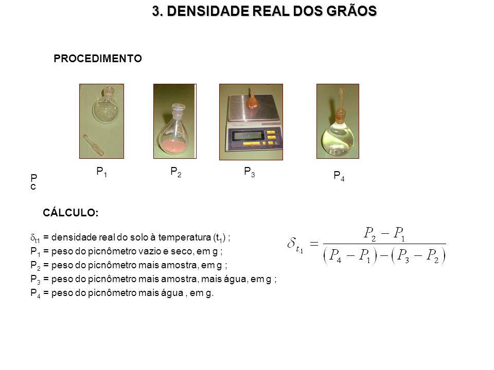 3. DENSIDADE REAL DOS GRÃOS P c PROCEDIMENTO P1P1 P2P2 P3P3 P4P4 CÁLCULO: t1 = densidade real do solo à temperatura (t 1 ) ; P 1 = peso do picnômetro