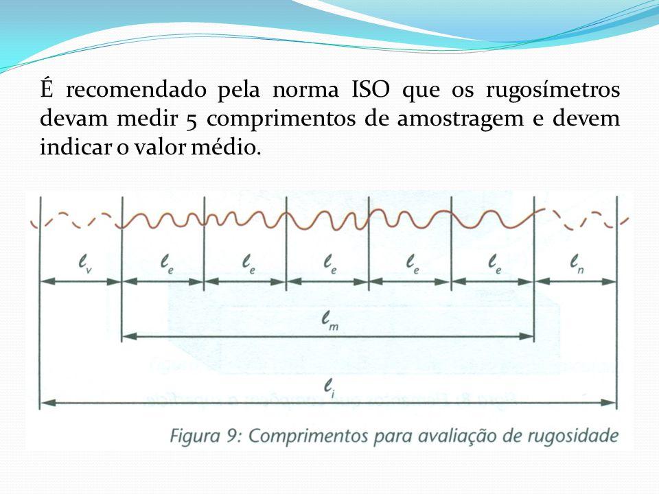 É recomendado pela norma ISO que os rugosímetros devam medir 5 comprimentos de amostragem e devem indicar o valor médio.
