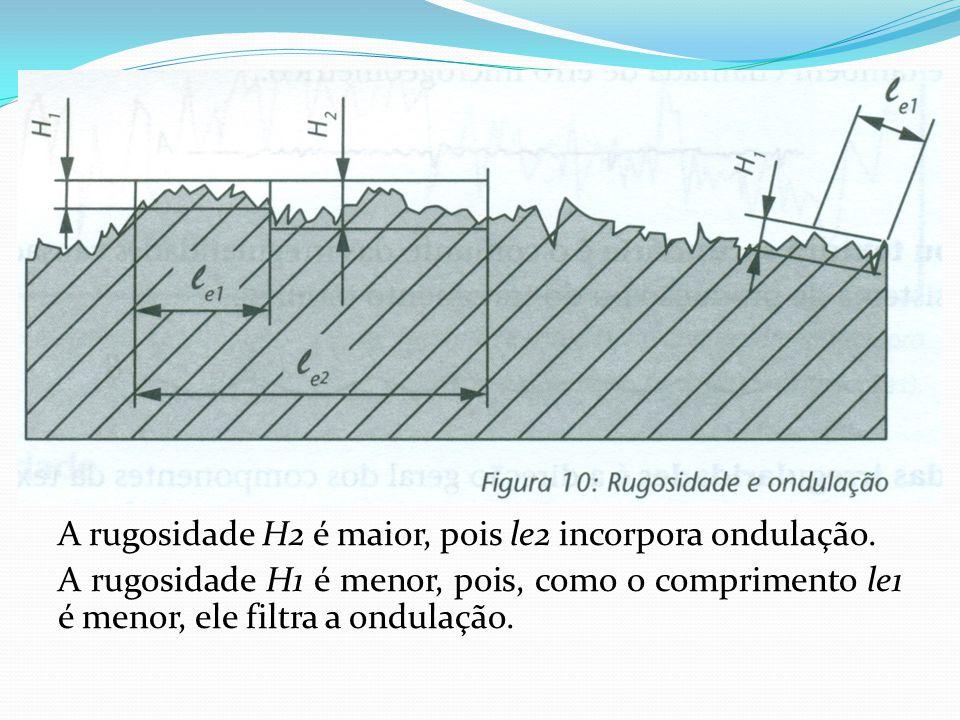 A rugosidade H2 é maior, pois le2 incorpora ondulação. A rugosidade H1 é menor, pois, como o comprimento le1 é menor, ele filtra a ondulação.
