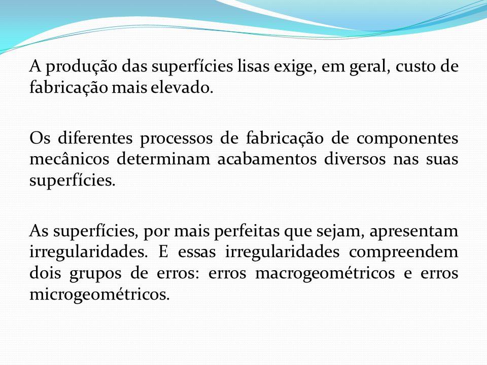 Erros macrogeométricos São os erros de forma, verificáveis por meio de instrumentos convencionais de medição, como micrômetros, relógios comparadores, projetores de perfil etc.