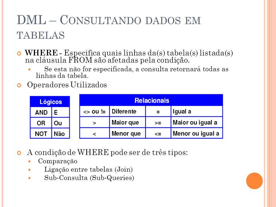 DML – C ONSULTANDO DADOS EM TABELAS WHERE - Especifica quais linhas da(s) tabela(s) listada(s) na cláusula FROM são afetadas pela condição. Se esta nã