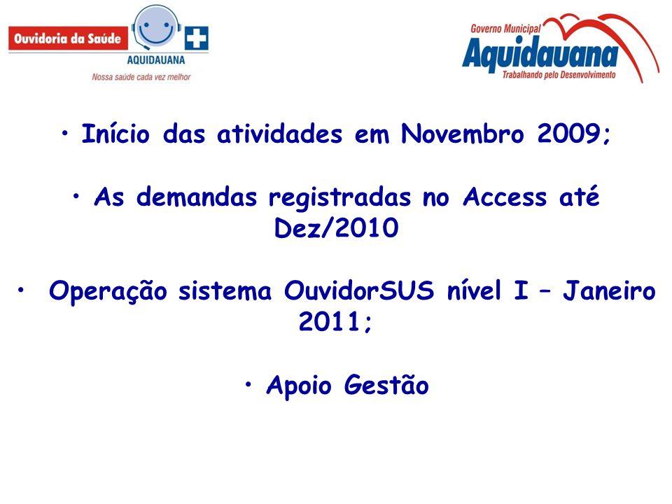 Início das atividades em Novembro 2009; As demandas registradas no Access até Dez/2010 Operação sistema OuvidorSUS nível I – Janeiro 2011; Apoio Gestã