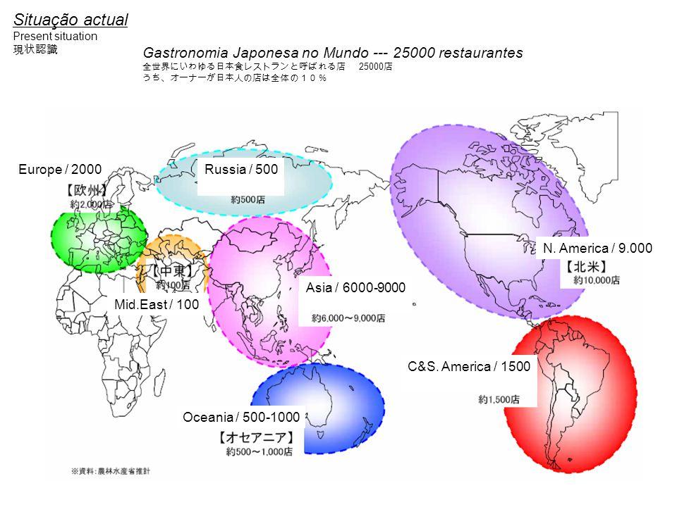 Situação actual no Mundo Present situation in the World O número de Restaurantes Japoneses tem aumentado rapidamente em todo o mundo Number of Japanese restaurant has been increased rapidly.