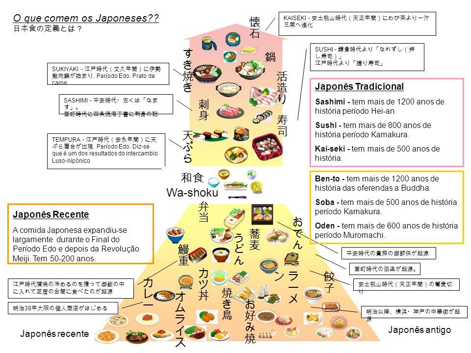 SASHIMI - SUSHI - TEMPURA -. Período Edo.