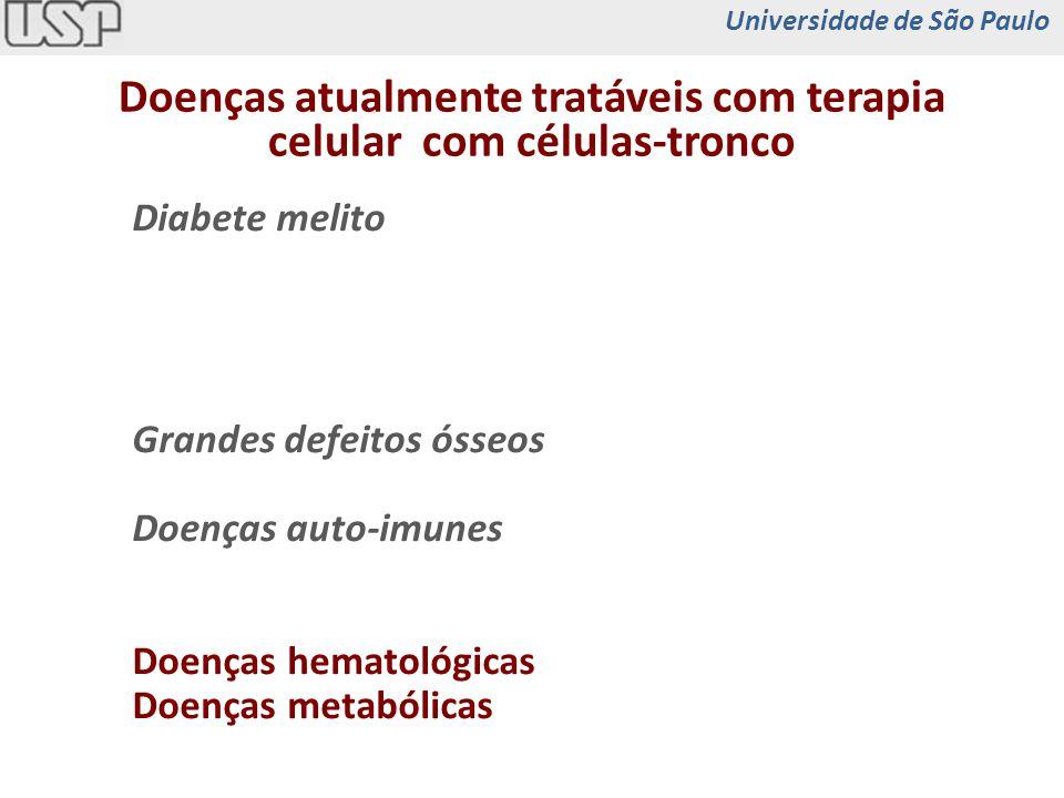 Diabete melito Infarto do miocárdio Miocardiopatias Cirrose hepática Câncer Grandes defeitos ósseos Doença de Parkinson Doenças auto-imunes Distrofias