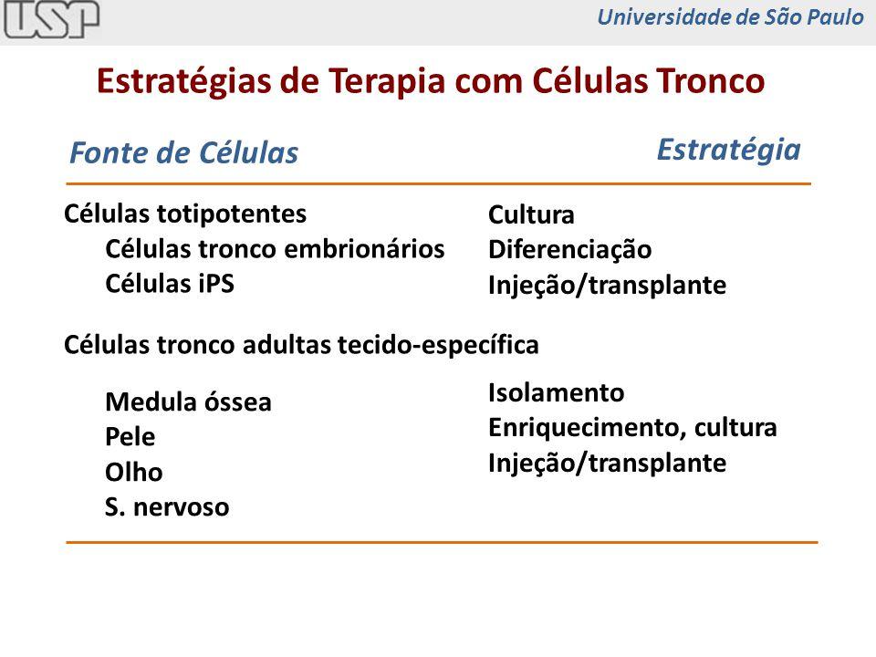Células tronco embrionários Células iPS Células tronco adultas tecido-específica Estratégias de Terapia com Células Tronco Células totipotentes Isolam