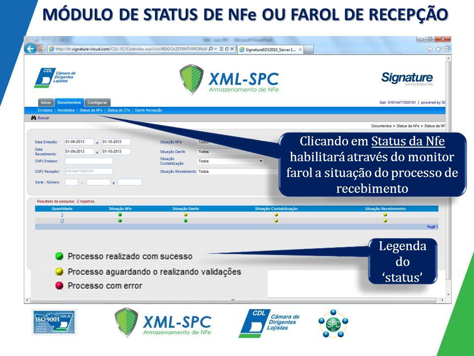 MÓDULO DE STATUS DE NFe OU FAROL DE RECEPÇÃO Clicando em Status da Nfe habilitará através do monitor farol a situação do processo de recebimento Legenda do status