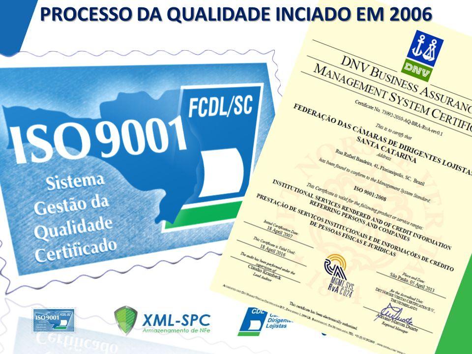 PROCESSO DA QUALIDADE INCIADO EM 2006