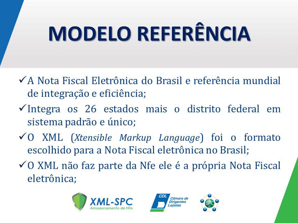 A Nota Fiscal Eletrônica do Brasil e referência mundial de integração e eficiência; Integra os 26 estados mais o distrito federal em sistema padrão e único; O XML ( Xtensible Markup Language ) foi o formato escolhido para a Nota Fiscal eletrônica no Brasil; O XML não faz parte da Nfe ele é a própria Nota Fiscal eletrônica; MODELO REFERÊNCIA
