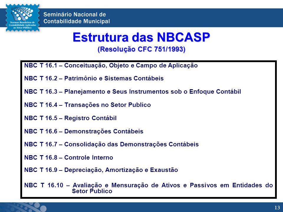 13 Estrutura das NBCASP (Resolução CFC 751/1993) NBC T 16.1 – Conceituação, Objeto e Campo de Aplicação NBC T 16.2 – Patrimônio e Sistemas Contábeis N