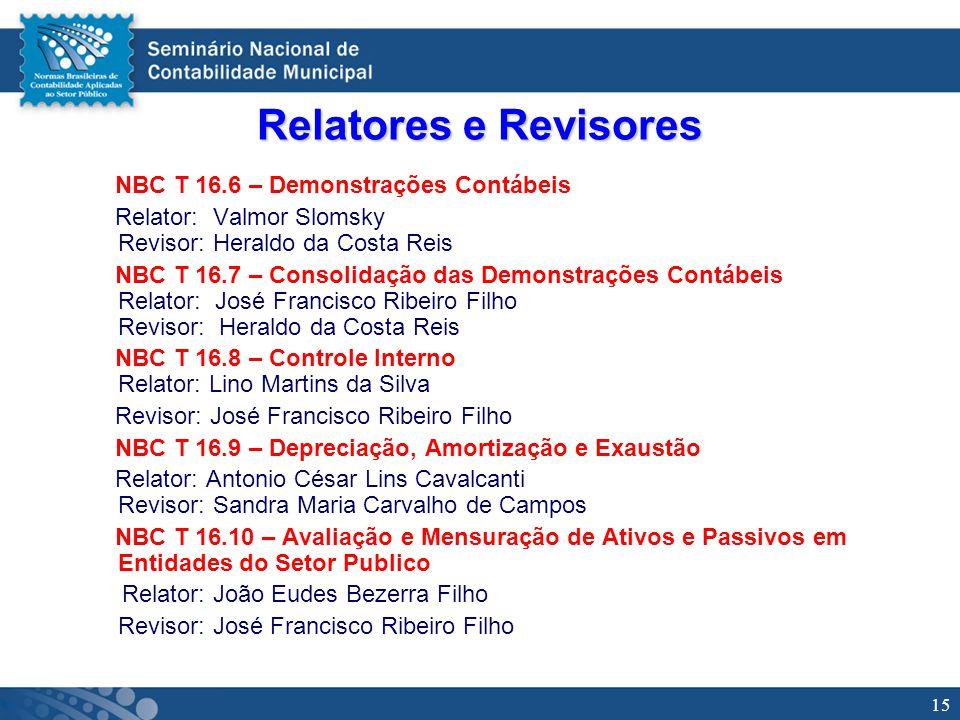 15 Relatores e Revisores NBC T 16.6 – Demonstrações Contábeis Relator: Valmor Slomsky Revisor: Heraldo da Costa Reis NBC T 16.7 – Consolidação das Dem