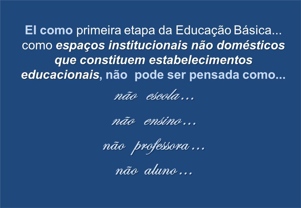 espaços institucionais não domésticos que constituem estabelecimentos educacionais EI como primeira etapa da Educação Básica... como espaços instituci