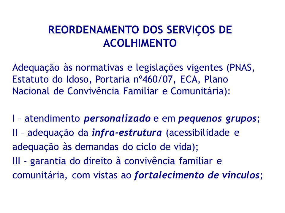 REORDENAMENTO DOS SERVIÇOS DE ACOLHIMENTO Adequação às normativas e legislações vigentes (PNAS, Estatuto do Idoso, Portaria nº460/07, ECA, Plano Nacio