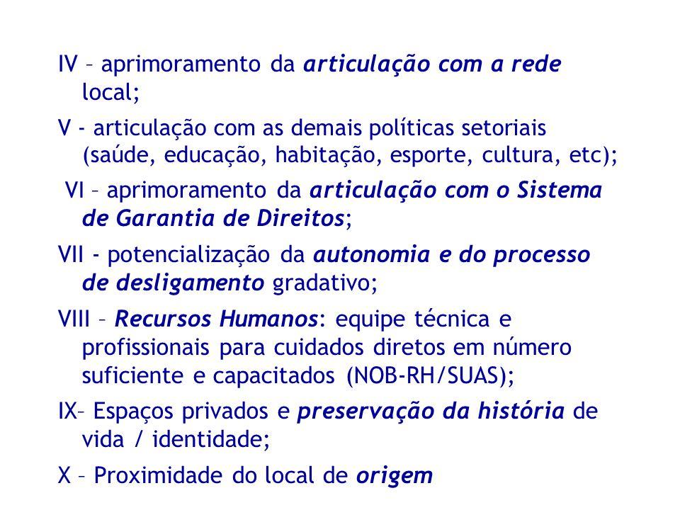 IV – aprimoramento da articulação com a rede local; V - articulação com as demais políticas setoriais (saúde, educação, habitação, esporte, cultura, e