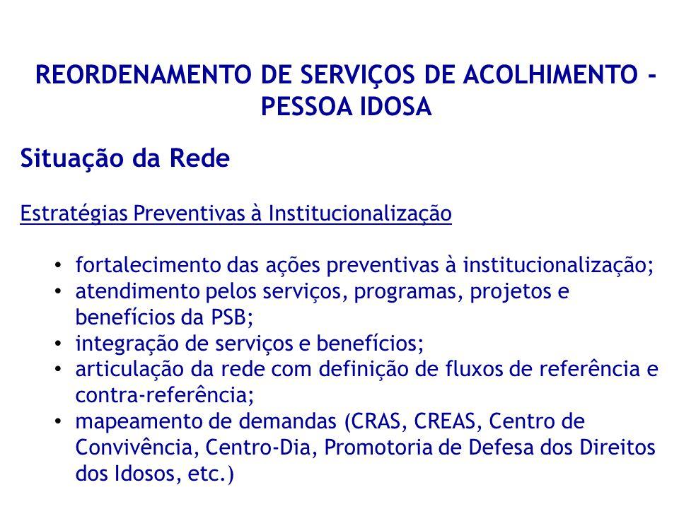 REORDENAMENTO DE SERVIÇOS DE ACOLHIMENTO - PESSOA IDOSA Situação da Rede Estratégias Preventivas à Institucionalização fortalecimento das ações preven