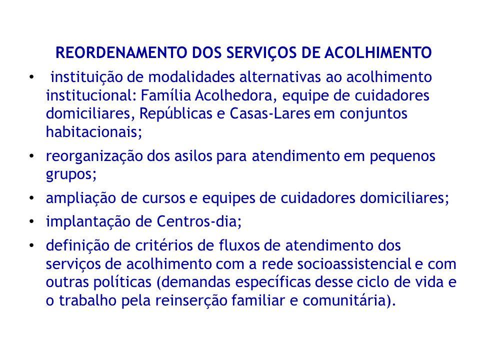 REORDENAMENTO DOS SERVIÇOS DE ACOLHIMENTO instituição de modalidades alternativas ao acolhimento institucional: Família Acolhedora, equipe de cuidador