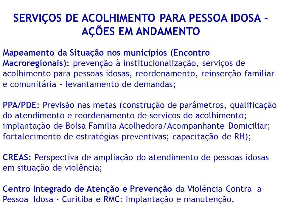 SERVIÇOS DE ACOLHIMENTO PARA PESSOA IDOSA - AÇÕES EM ANDAMENTO Mapeamento da Situação nos municípios (Encontro Macroregionais): prevenção à institucio