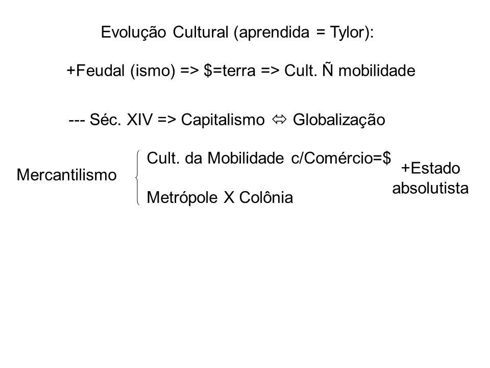 +Feudal (ismo) => $=terra => Cult. Ñ mobilidade --- Séc. XIV => Capitalismo Globalização Mercantilismo Cult. da Mobilidade c/Comércio=$ Metrópole X Co