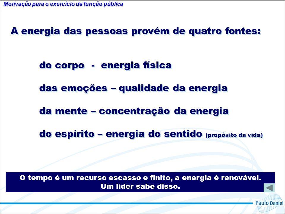 Motivação para o exercício da função pública A energia das pessoas provém de quatro fontes: do corpo - energia física das emoções – qualidade da energ