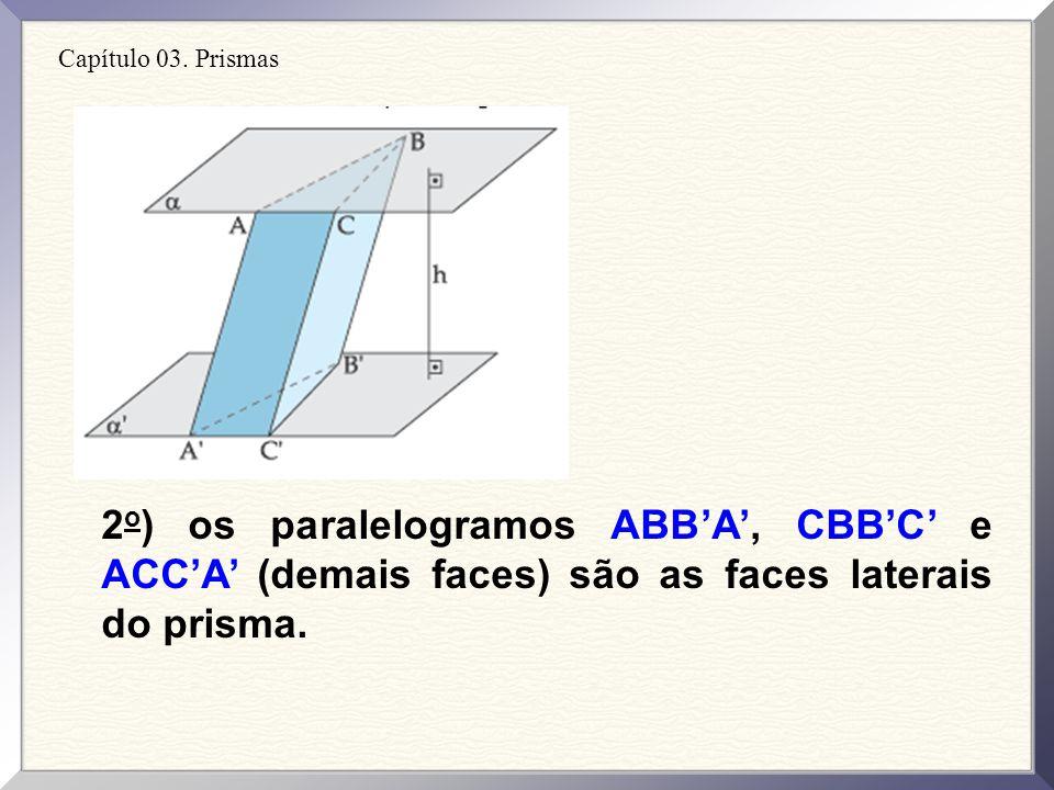 Prisma é um poliedro convexo tal que duas faces são polígonos congruentes situados em planos paralelos e as demais faces são paralelogramos. Capítulo