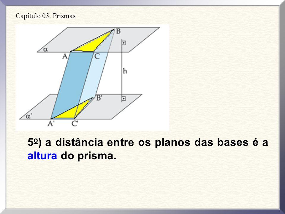 Capítulo 03. Prismas 4 o ) os lados das faces laterais que têm uma extremidade em cada base são as arestas laterais do prisma.