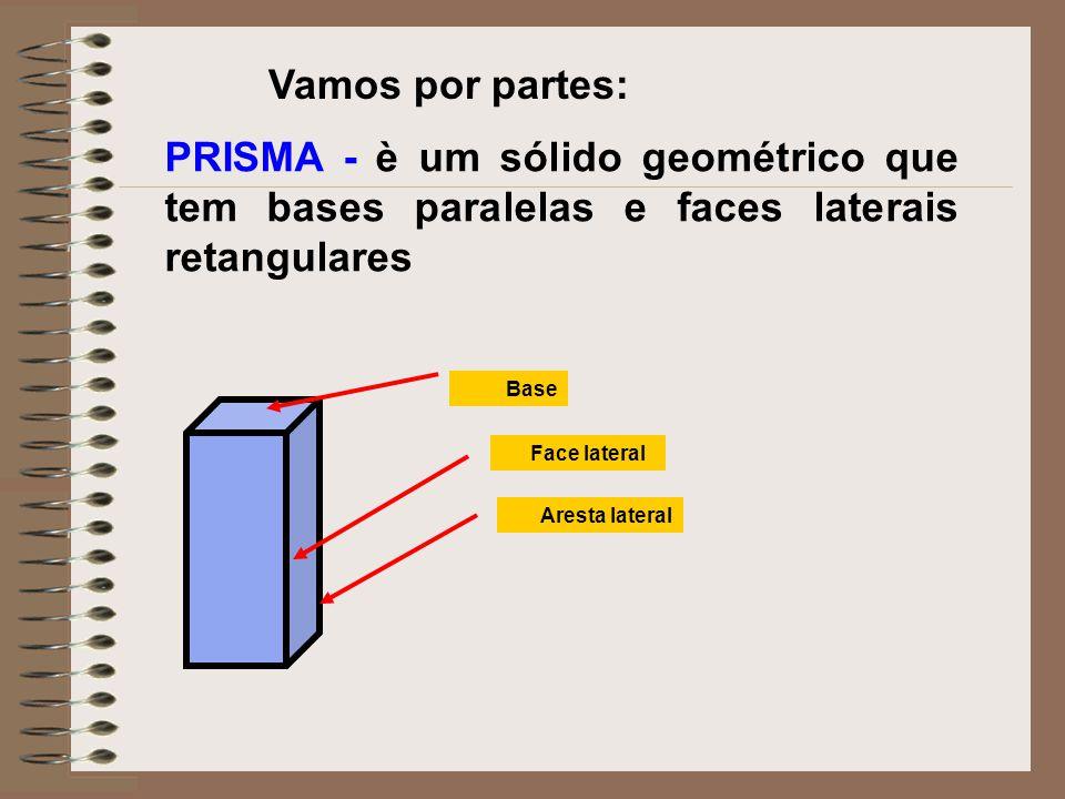 NOMENCLATURA DO PRISMA O nome do prisma depende de sua base PrismaBaseEsboço geométrico Triangulartriângulo Quadrangularquadrado Pentagonalpentágono