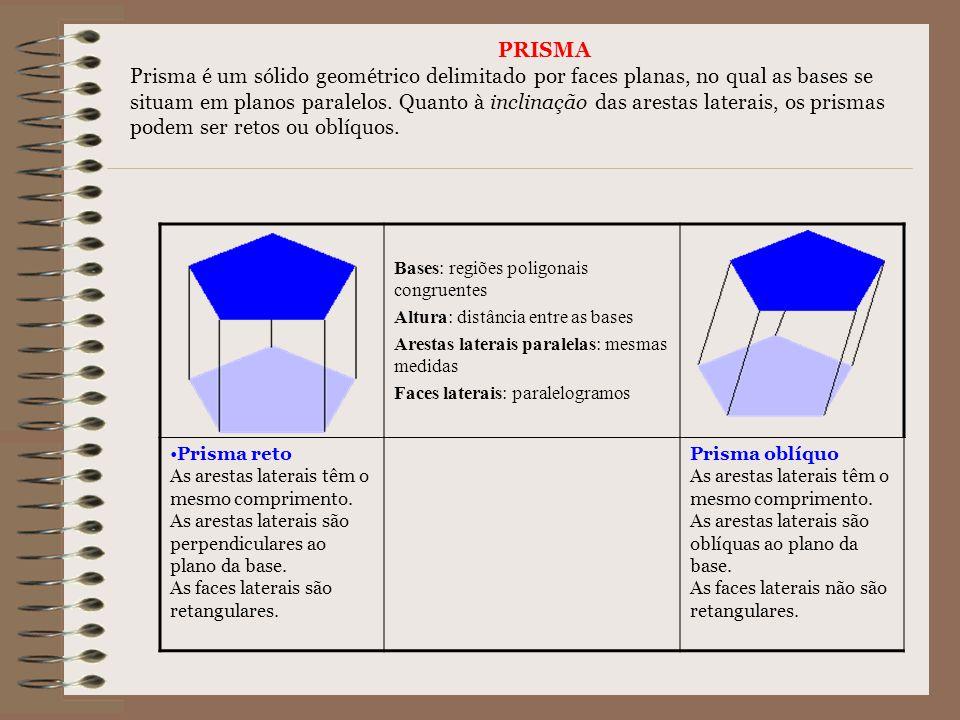 Vamos por partes: PRISMA - è um sólido geométrico que tem bases paralelas e faces laterais retangulares Face lateral Aresta lateral Base
