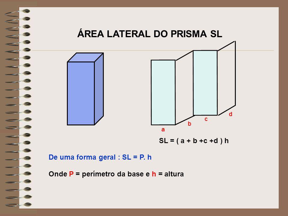 Bases: regiões poligonais congruentes Altura: distância entre as bases Arestas laterais paralelas: mesmas medidas Faces laterais: paralelogramos Prism