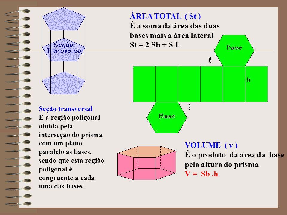 ÁREA LATERAL DO PRISMA SL a b c d SL = ( a + b +c +d ) h De uma forma geral : SL = P. h Onde P = perímetro da base e h = altura