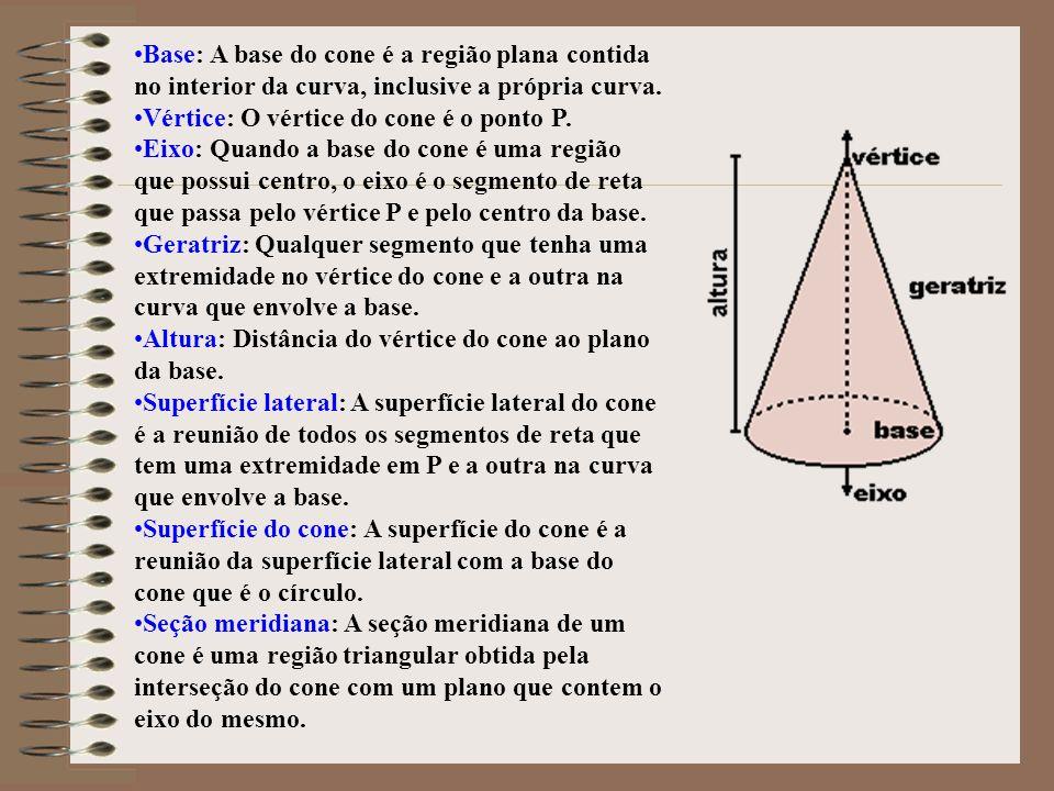 O conceito de cone Considere uma região plana limitada por uma curva suave (sem quinas), fechada e um ponto P fora desse plano. Chamamos de cone ao só