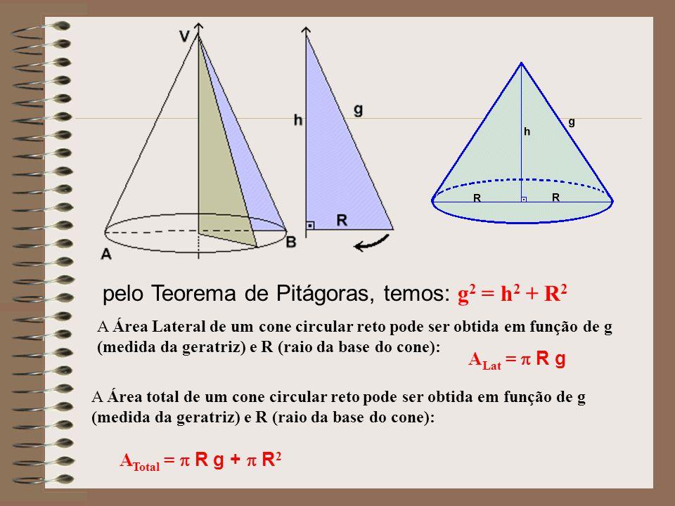 Base: A base do cone é a região plana contida no interior da curva, inclusive a própria curva. Vértice: O vértice do cone é o ponto P. Eixo: Quando a