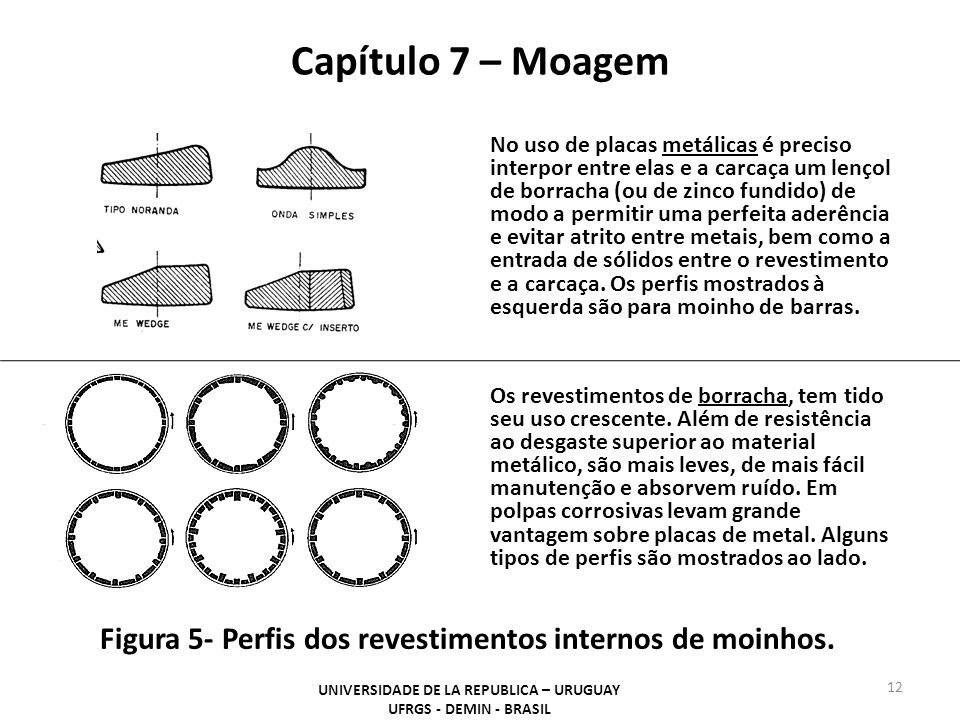 Capítulo 7 – Moagem UNIVERSIDADE DE LA REPUBLICA – URUGUAY UFRGS - DEMIN - BRASIL 12 No uso de placas metálicas é preciso interpor entre elas e a carc