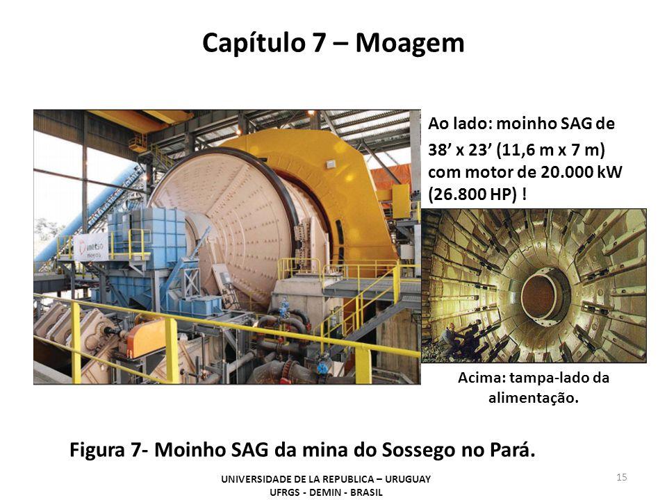Capítulo 7 – Moagem UNIVERSIDADE DE LA REPUBLICA – URUGUAY UFRGS - DEMIN - BRASIL 15 Figura 7- Moinho SAG da mina do Sossego no Pará. Ao lado: moinho