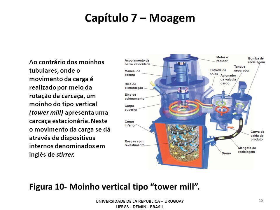 Capítulo 7 – Moagem UNIVERSIDADE DE LA REPUBLICA – URUGUAY UFRGS - DEMIN - BRASIL 18 Figura 10- Moinho vertical tipo tower mill. Ao contrário dos moin