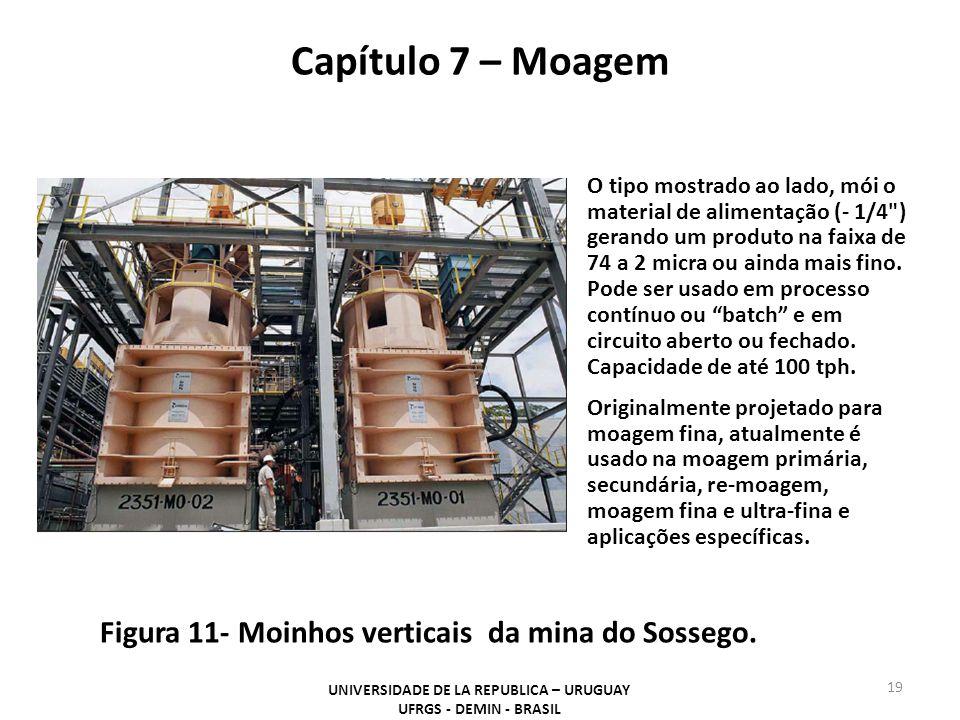 Capítulo 7 – Moagem UNIVERSIDADE DE LA REPUBLICA – URUGUAY UFRGS - DEMIN - BRASIL 19 O tipo mostrado ao lado, mói o material de alimentação (- 1/4