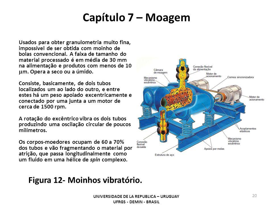 Capítulo 7 – Moagem UNIVERSIDADE DE LA REPUBLICA – URUGUAY UFRGS - DEMIN - BRASIL 20 Usados para obter granulometria muito fina, impossível de ser obt