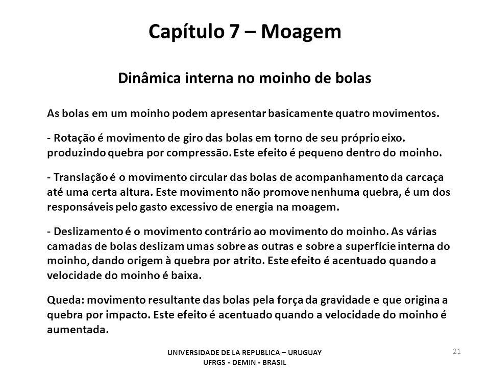 Capítulo 7 – Moagem UNIVERSIDADE DE LA REPUBLICA – URUGUAY UFRGS - DEMIN - BRASIL 21 Dinâmica interna no moinho de bolas As bolas em um moinho podem a
