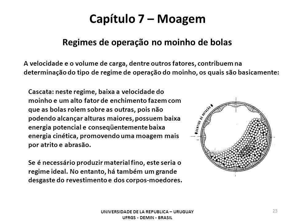 Capítulo 7 – Moagem UNIVERSIDADE DE LA REPUBLICA – URUGUAY UFRGS - DEMIN - BRASIL 23 Regimes de operação no moinho de bolas A velocidade e o volume de