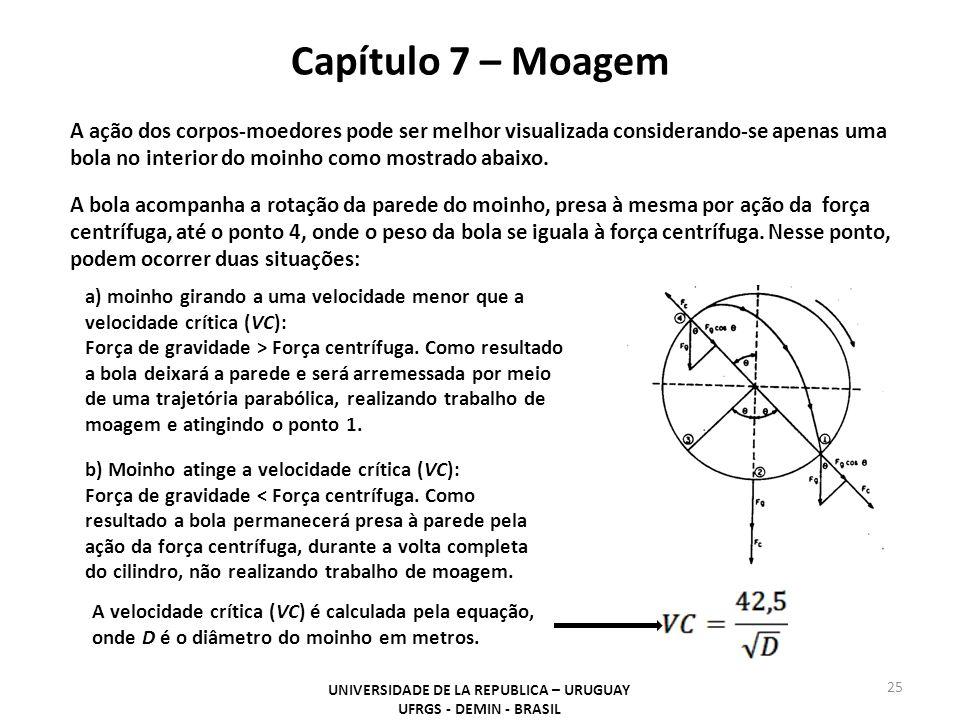Capítulo 7 – Moagem UNIVERSIDADE DE LA REPUBLICA – URUGUAY UFRGS - DEMIN - BRASIL 25 a) moinho girando a uma velocidade menor que a velocidade crítica